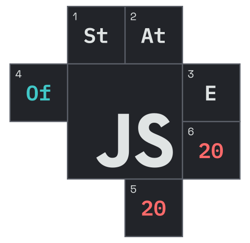 StateOfJS survey logo
